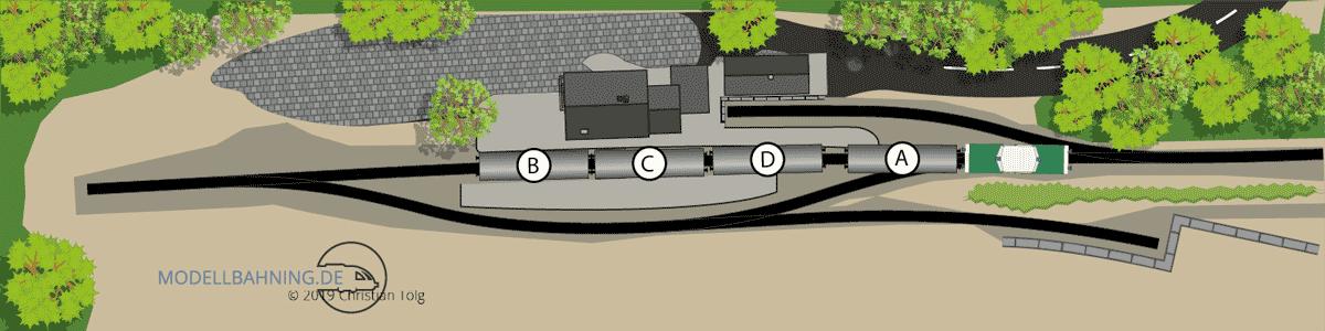Kleiner Endbahnhof mit Schwenkbühne: H0 Gleisplan 2 x 0,5m 14