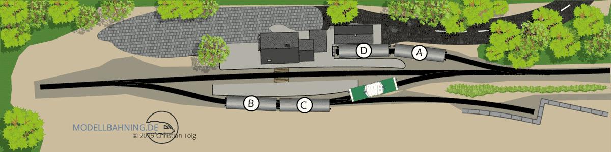 Kleiner Endbahnhof mit Schwenkbühne: H0 Gleisplan 2 x 0,5m 20