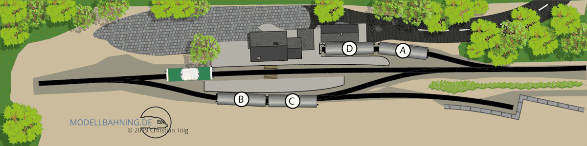 Kleiner Endbahnhof mit Schwenkbühne: H0 Gleisplan 2 x 0,5m 19