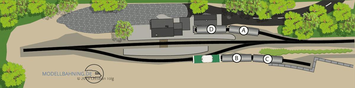 Kleiner Endbahnhof mit Schwenkbühne: H0 Gleisplan 2 x 0,5m 18