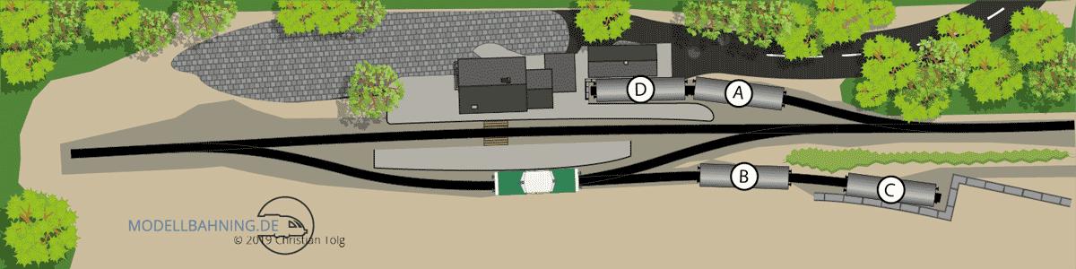 Kleiner Endbahnhof mit Schwenkbühne: H0 Gleisplan 2 x 0,5m 17