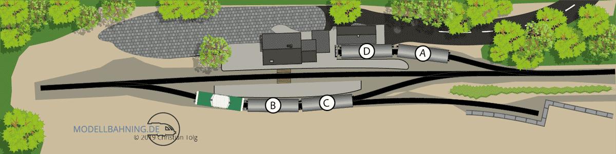 Kleiner Endbahnhof mit Schwenkbühne: H0 Gleisplan 2 x 0,5m 16
