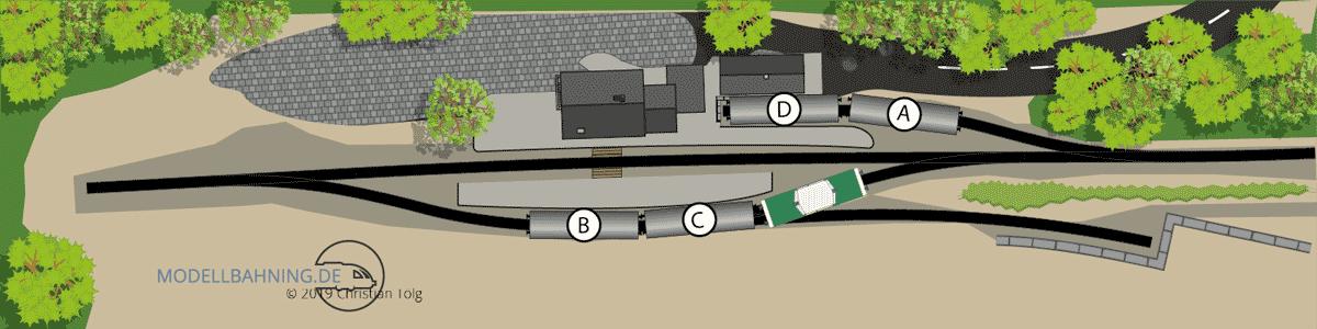Kleiner Endbahnhof mit Schwenkbühne: H0 Gleisplan 2 x 0,5m 15