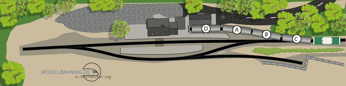 Kleiner Endbahnhof mit Schwenkbühne: H0 Gleisplan 2 x 0,5m 21