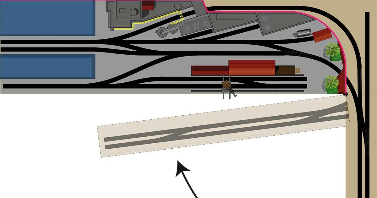Betriebsanlage Ho Roco Line Gleis. Gleisplan
