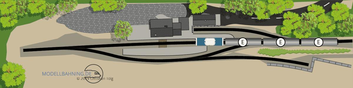 Kleiner Endbahnhof mit Schwenkbühne: H0 Gleisplan 2 x 0,5m 1