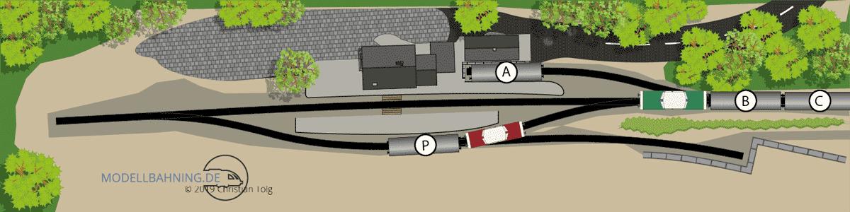 Kleiner Endbahnhof mit Schwenkbühne: H0 Gleisplan 2 x 0,5m 10