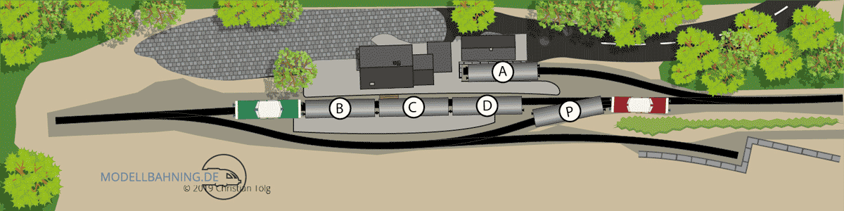 Kleiner Endbahnhof mit Schwenkbühne: H0 Gleisplan 2 x 0,5m 11