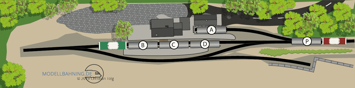 Kleiner Endbahnhof mit Schwenkbühne: H0 Gleisplan 2 x 0,5m 12