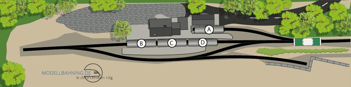Kleiner Endbahnhof mit Schwenkbühne: H0 Gleisplan 2 x 0,5m 13