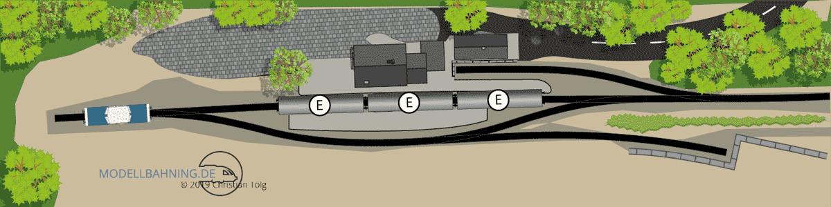 Kleiner Endbahnhof mit Schwenkbühne: H0 Gleisplan 2 x 0,5m 2