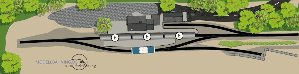 Kleiner Endbahnhof mit Schwenkbühne: H0 Gleisplan 2 x 0,5m 3