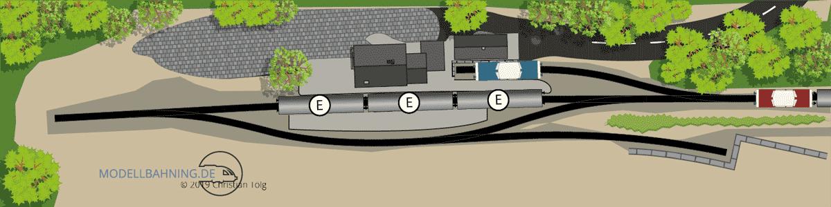 Kleiner Endbahnhof mit Schwenkbühne: H0 Gleisplan 2 x 0,5m 4