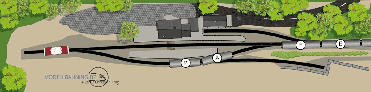 Kleiner Endbahnhof mit Schwenkbühne: H0 Gleisplan 2 x 0,5m 7