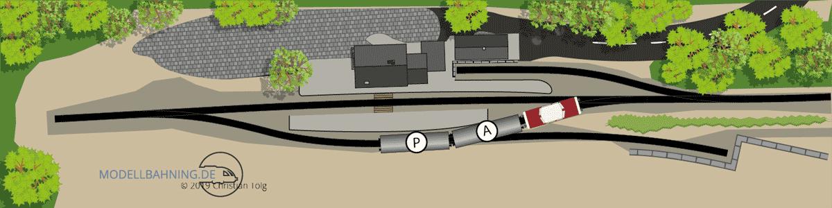 Kleiner Endbahnhof mit Schwenkbühne: H0 Gleisplan 2 x 0,5m 8