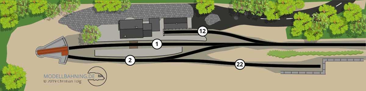 H0 Gleisplan Endbahnhof mit Gleisnummernb