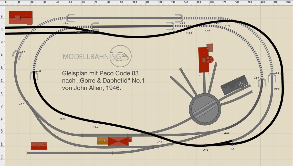 H0 Gleisplan Gorre and Daphetid mit Peco Code 83, geplant mit dem Railmodeller Pro