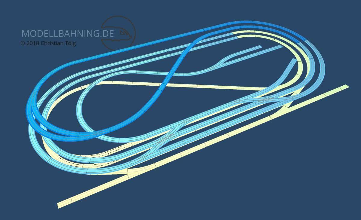 H0 Gleisplan auf 2,5 x 1,2 m: <br>Hundeknochen in drei Ebenen 1
