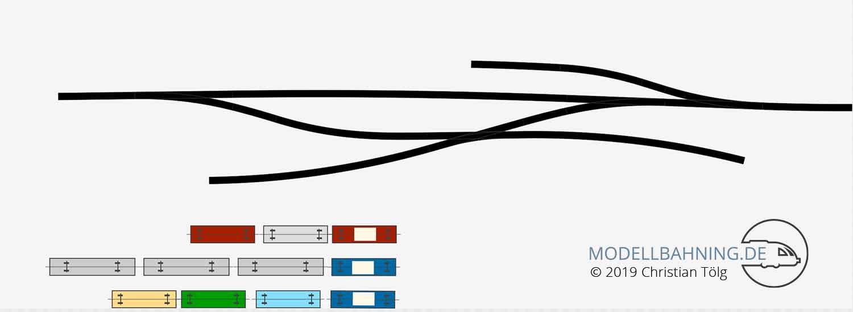 Der ursprüngliche Gleisplan