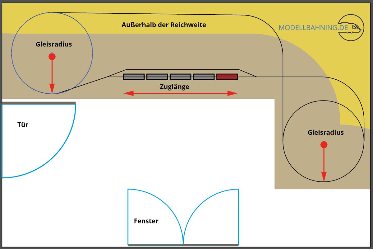 Was passt und wie plane ich meine Fläche