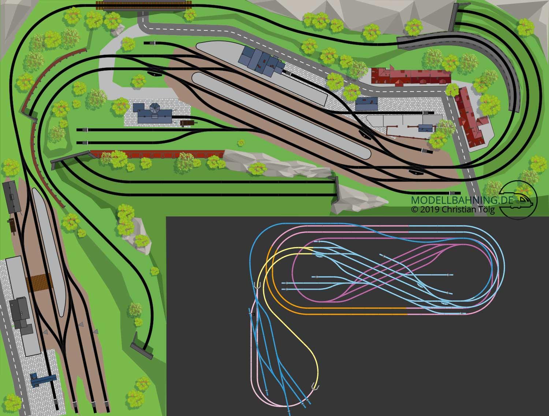 H0 Gleisplan : Personenverkehr mit zwei BAhnhöfen und spannendem Persohnenverkehr.