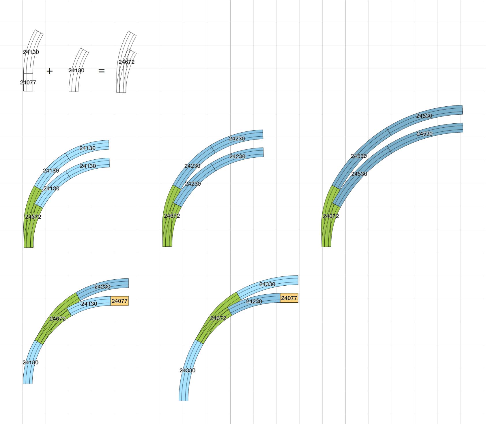 Märklin C-Gleis Gleisgeometrie die Bogenweiche