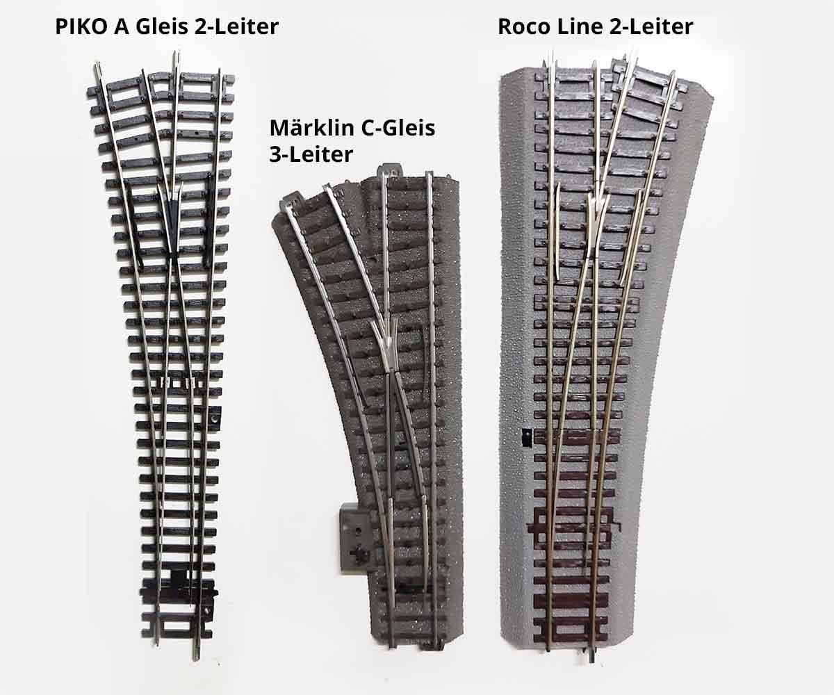 2-Leiter-Gleissystem oder 3-Leiter-Gleissystem: vergleich der Optik
