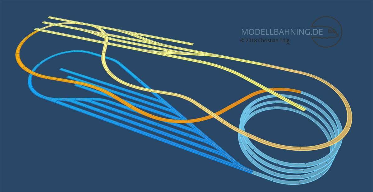 3d Darstellung den H0 Gleisplan Point to Pont , Spirale zum Endbahnhof