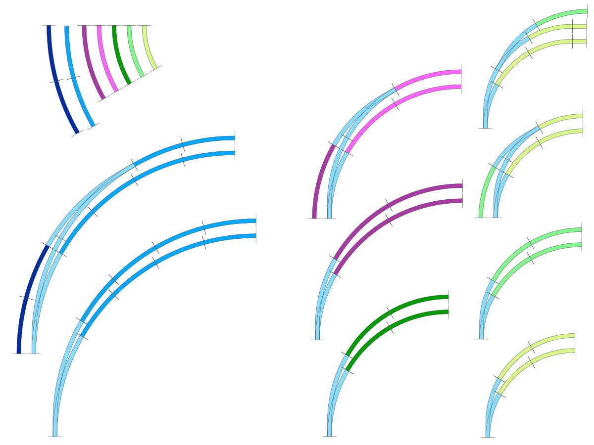 Frischer Wind für die Roco Modellbahn – das Roco Line Gleis mit Bettung 1