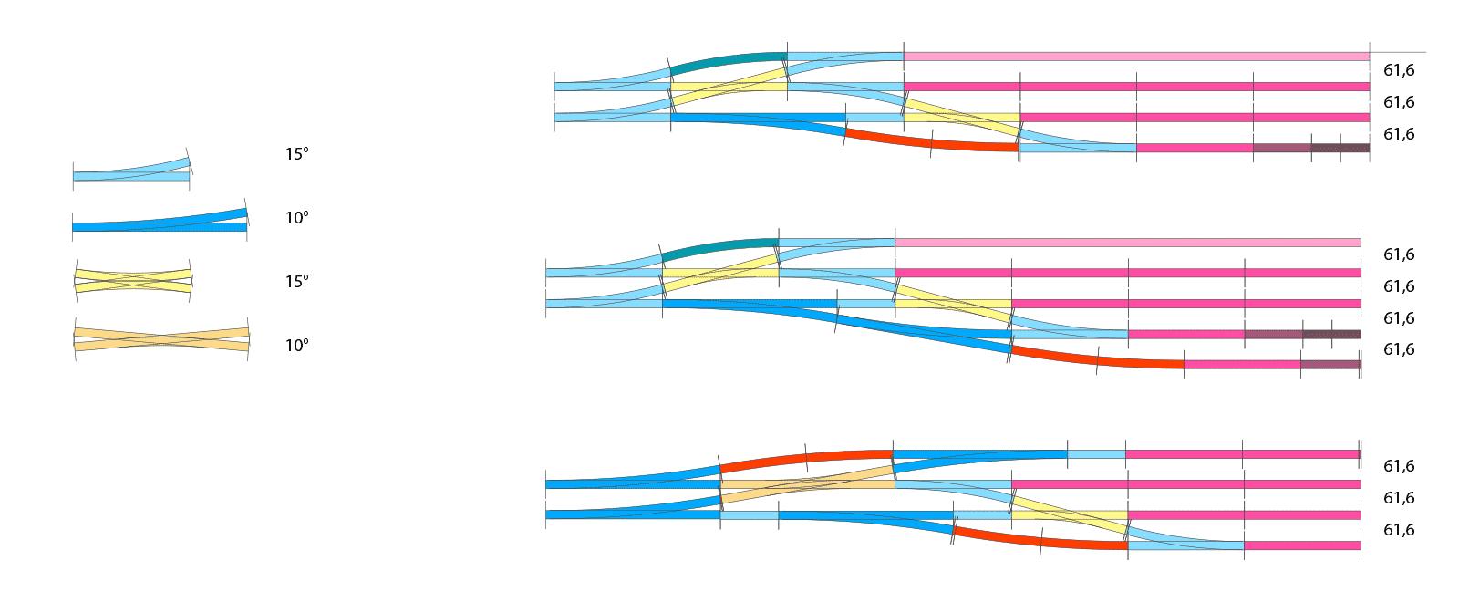 Roco Line mit Bettung Gleisfiguren