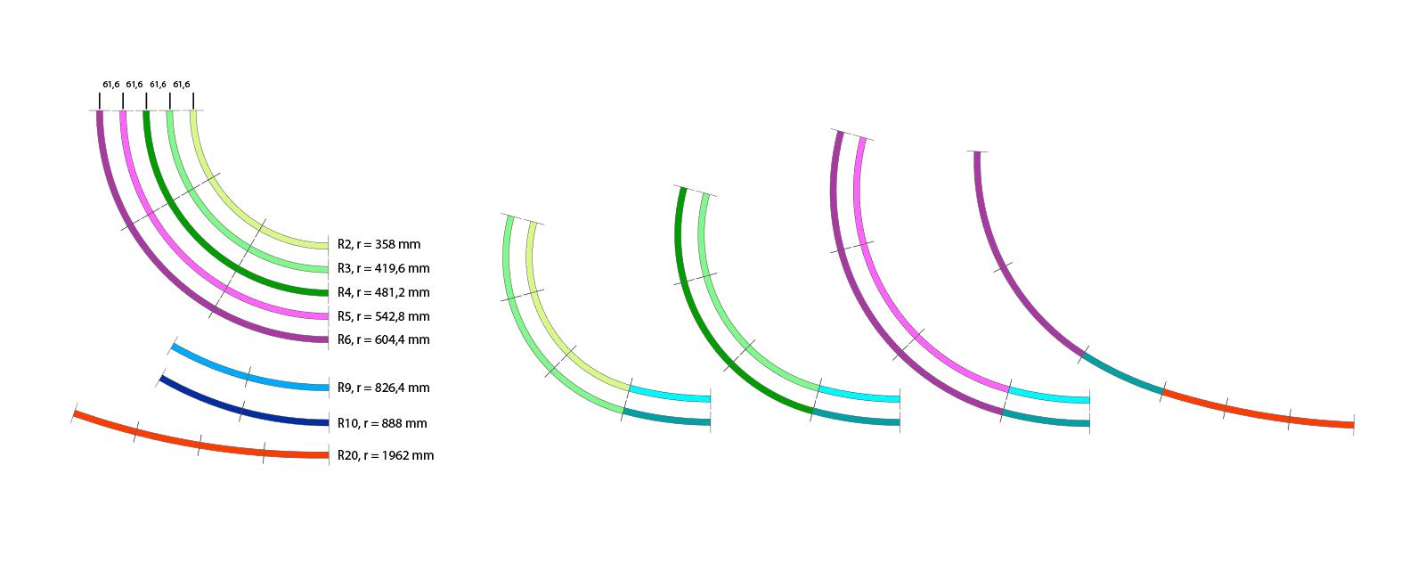 Der Einsatz verschiedener Radien erzeugt ein gutes Gleisbild